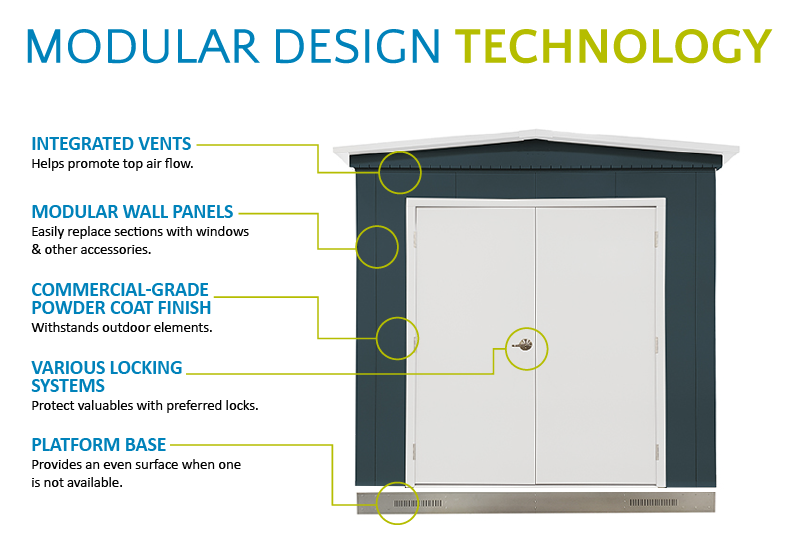 Modular Small Building Series Technology